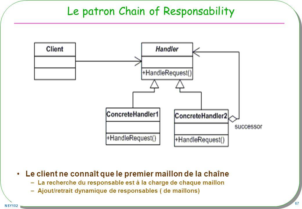 NSY102 67 Le patron Chain of Responsability Le client ne connaît que le premier maillon de la chaîne –La recherche du responsable est à la charge de c