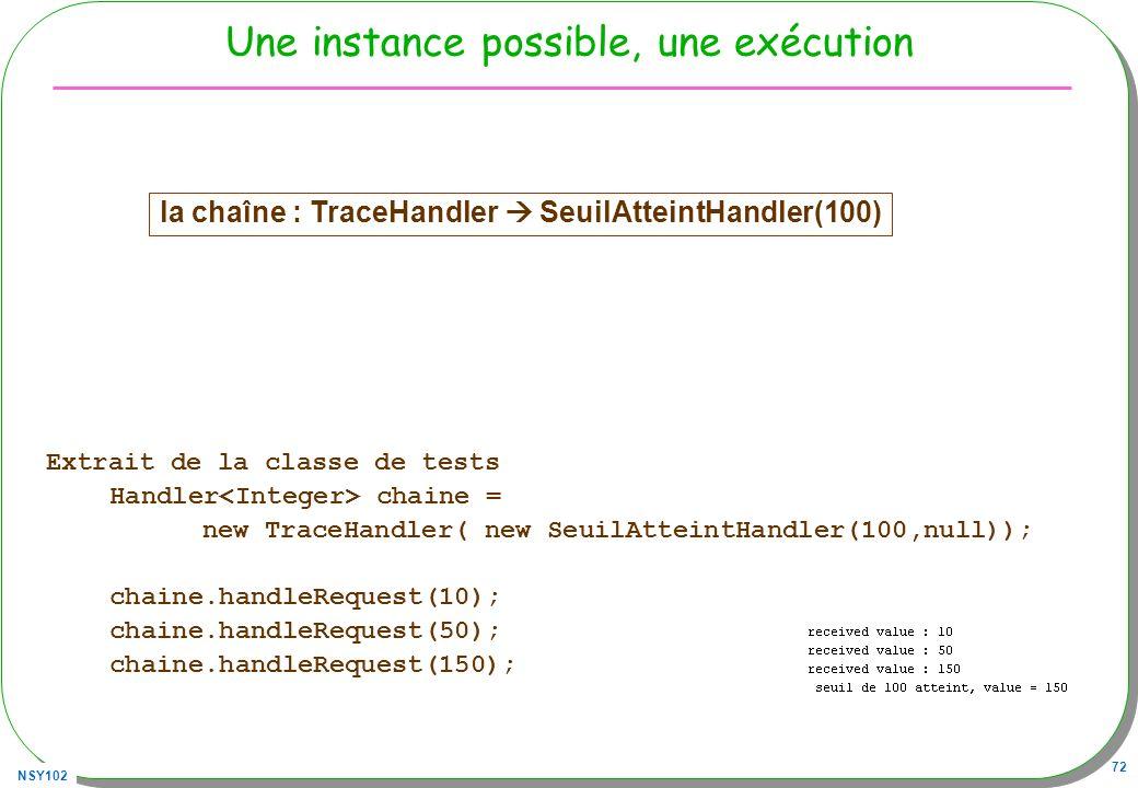 NSY102 72 Une instance possible, une exécution Extrait de la classe de tests Handler chaine = new TraceHandler( new SeuilAtteintHandler(100,null)); ch