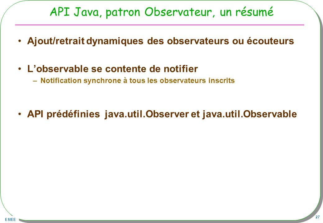 ESIEE 27 API Java, patron Observateur, un résumé Ajout/retrait dynamiques des observateurs ou écouteurs Lobservable se contente de notifier –Notificat
