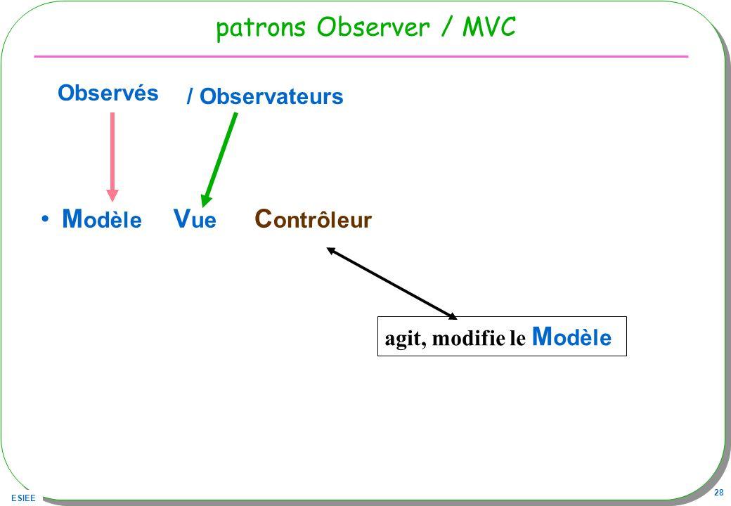 ESIEE 28 patrons Observer / MVC M odèle V ue C ontrôleur agit, modifie le M odèle Observés / Observateurs