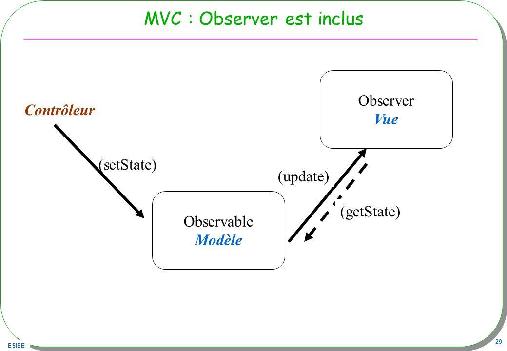 ESIEE 29 MVC : Observer est inclus Observable Modèle Observer Vue (update) (getState) (setState) Contrôleur