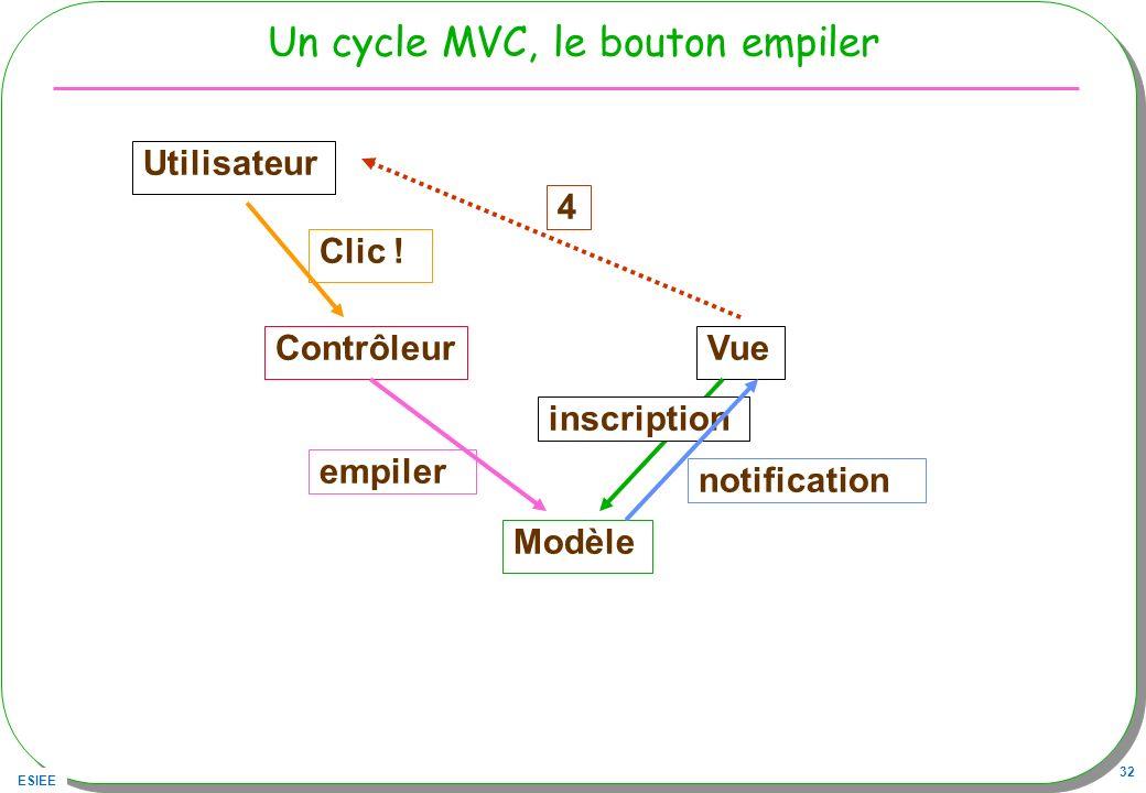 ESIEE 32 Un cycle MVC, le bouton empiler Utilisateur ContrôleurVue Modèle Clic ! empiler inscription notification 4