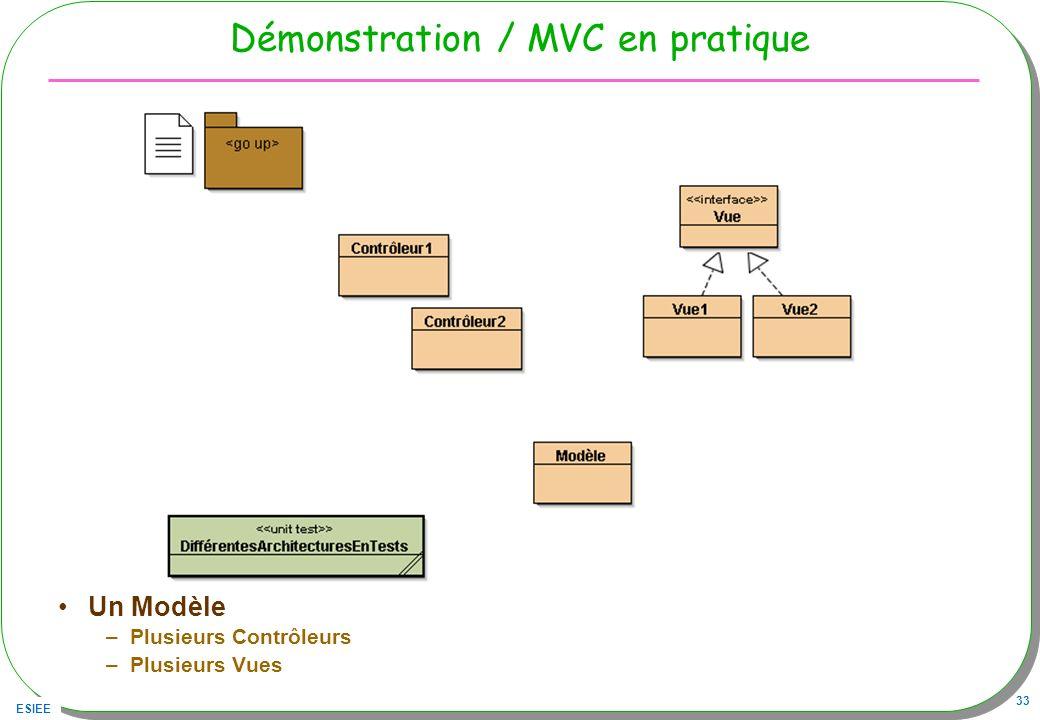 ESIEE 33 Démonstration / MVC en pratique Un Modèle –Plusieurs Contrôleurs –Plusieurs Vues