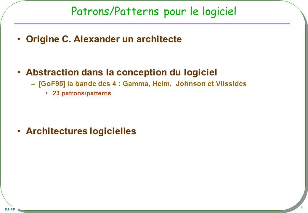 ESIEE 4 Patrons/Patterns pour le logiciel Origine C. Alexander un architecte Abstraction dans la conception du logiciel –[GoF95] la bande des 4 : Gamm