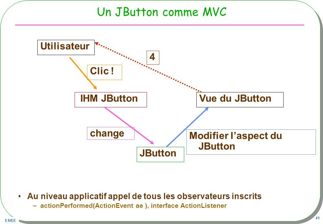 ESIEE 41 Un JButton comme MVC Au niveau applicatif appel de tous les observateurs inscrits –actionPerformed(ActionEvent ae ), interface ActionListener