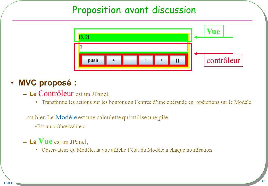 ESIEE 43 Proposition avant discussion MVC proposé : –Le Contrôleur est un JPanel, Transforme les actions sur les boutons ou lentrée dune opérande en o