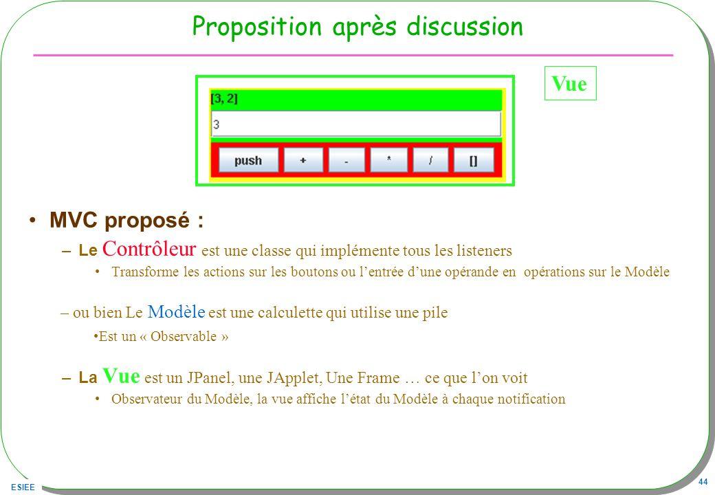 ESIEE 44 Proposition après discussion MVC proposé : –Le Contrôleur est une classe qui implémente tous les listeners Transforme les actions sur les bou