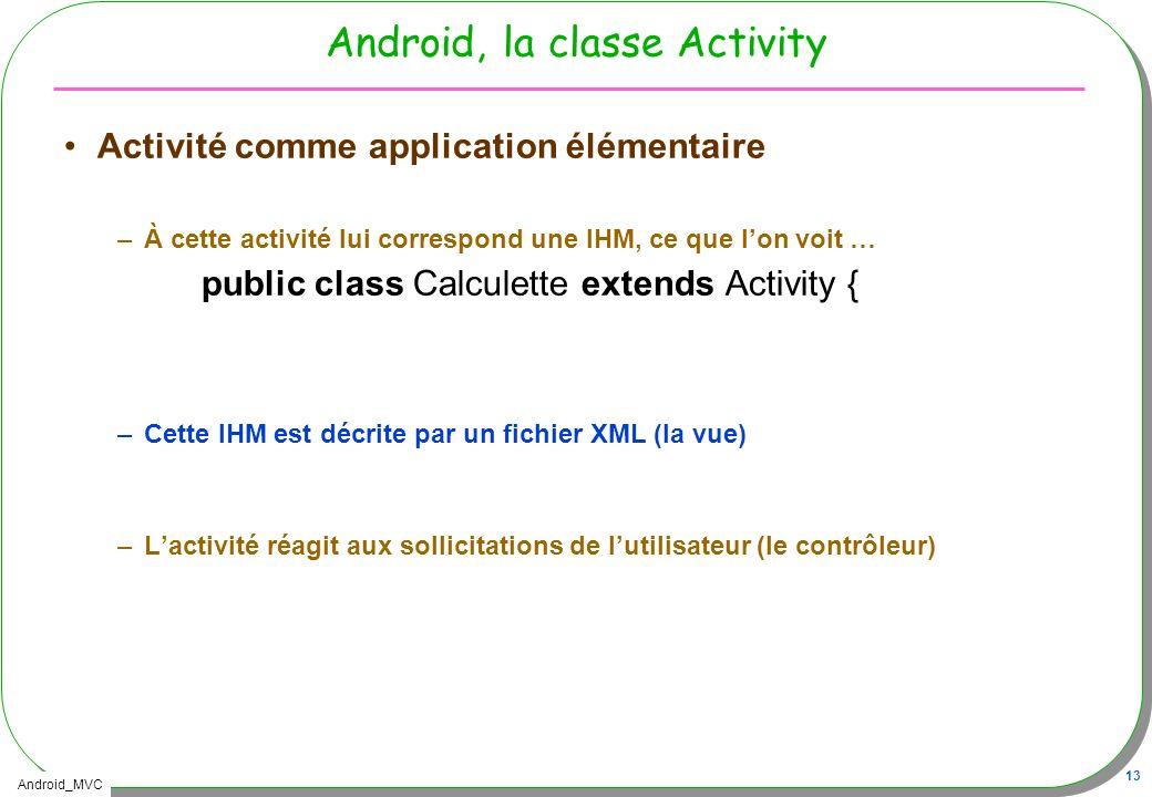 Android_MVC 13 Android, la classe Activity Activité comme application élémentaire –À cette activité lui correspond une IHM, ce que lon voit … public c