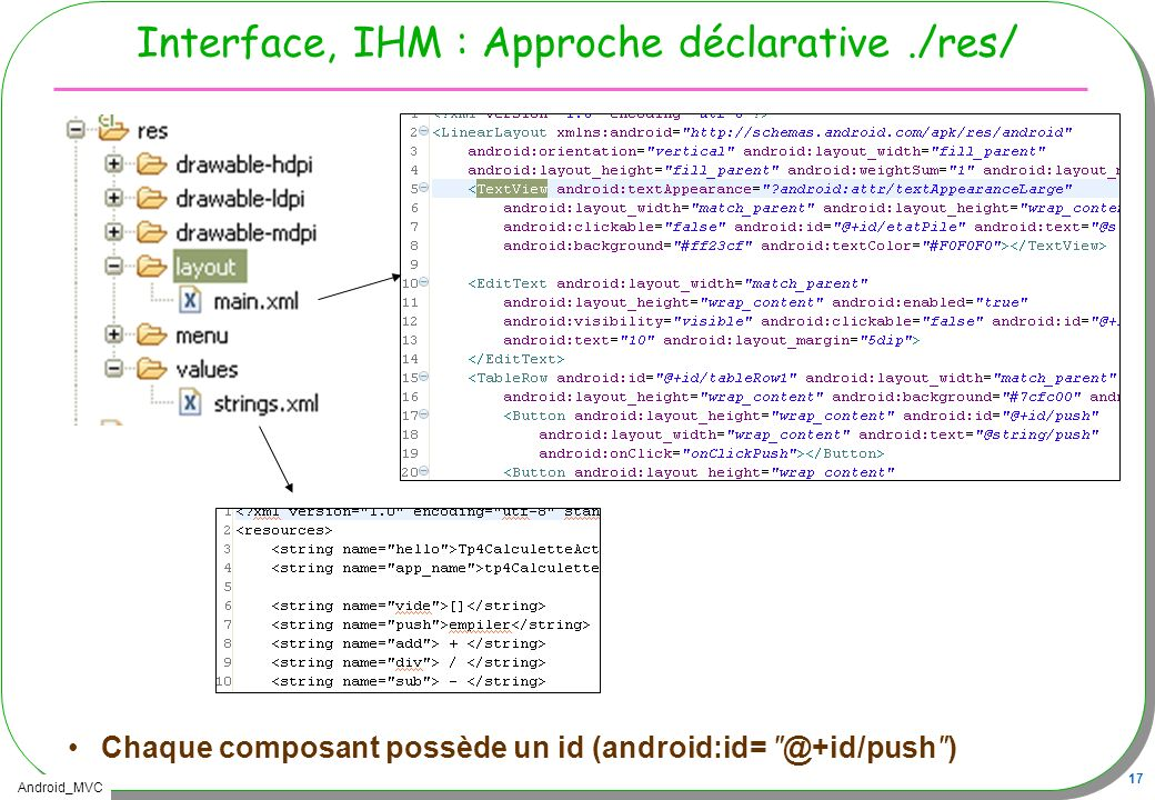 Android_MVC 17 Interface, IHM : Approche déclarative./res/ Chaque composant possède un id (android:id=