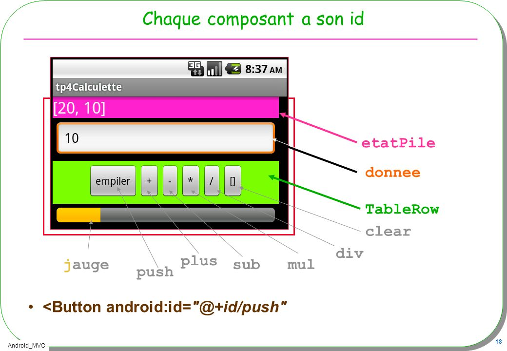 Android_MVC 18 Chaque composant a son id <Button android:id=