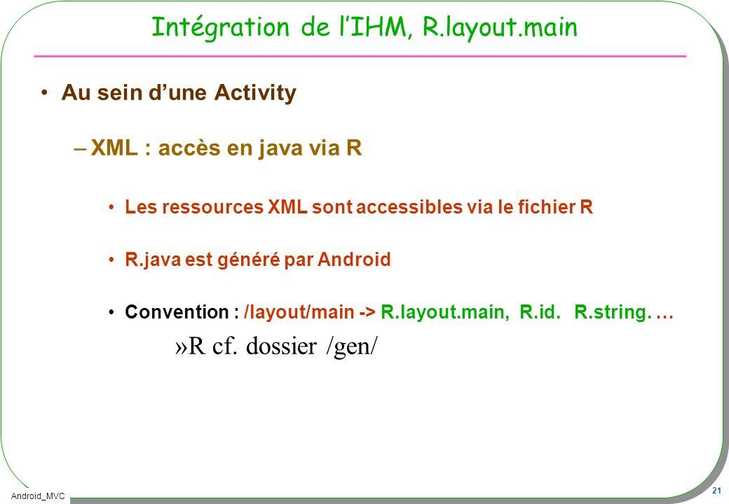 Android_MVC 21 Intégration de lIHM, R.layout.main Au sein dune Activity –XML : accès en java via R Les ressources XML sont accessibles via le fichier