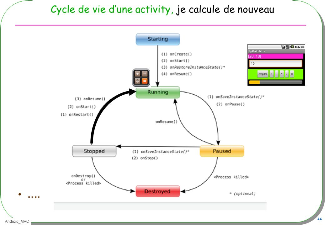 Android_MVC 44 Cycle de vie dune activity, je calcule de nouveau ….