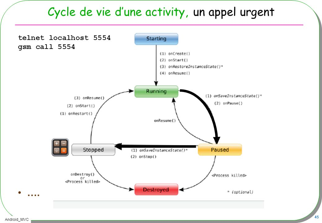 Android_MVC 45 Cycle de vie dune activity, un appel urgent …. telnet localhost 5554 gsm call 5554