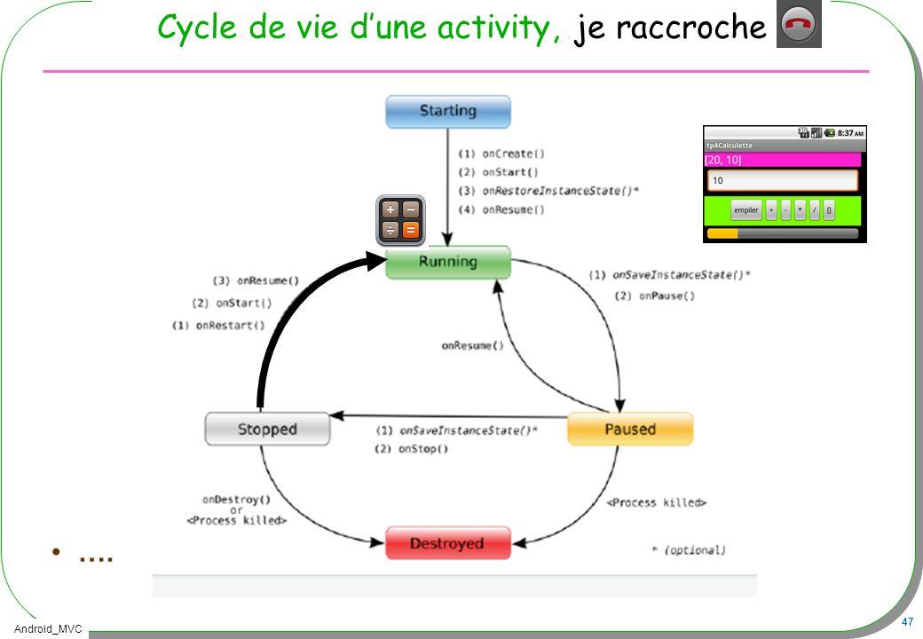 Android_MVC 47 Cycle de vie dune activity, je raccroche ….