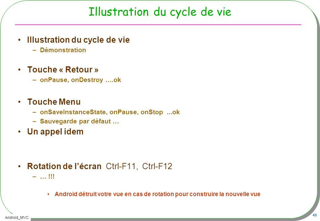 Android_MVC 48 Illustration du cycle de vie –Démonstration Touche « Retour » –onPause, onDestroy ….ok Touche Menu –onSaveInstanceState, onPause, onSto