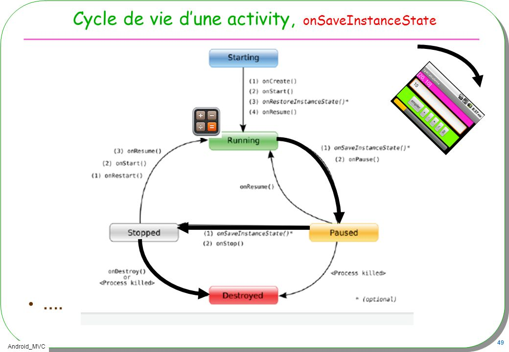 Android_MVC 49 Cycle de vie dune activity, onSaveInstanceState ….