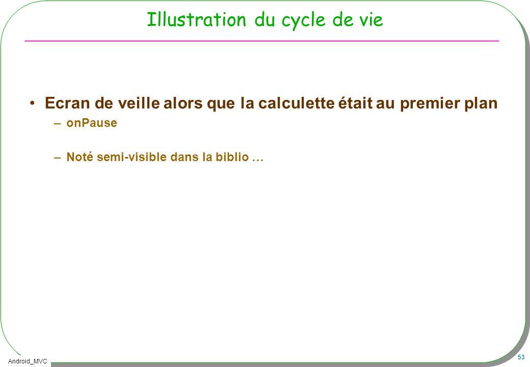 Android_MVC 53 Illustration du cycle de vie Ecran de veille alors que la calculette était au premier plan –onPause –Noté semi-visible dans la biblio …