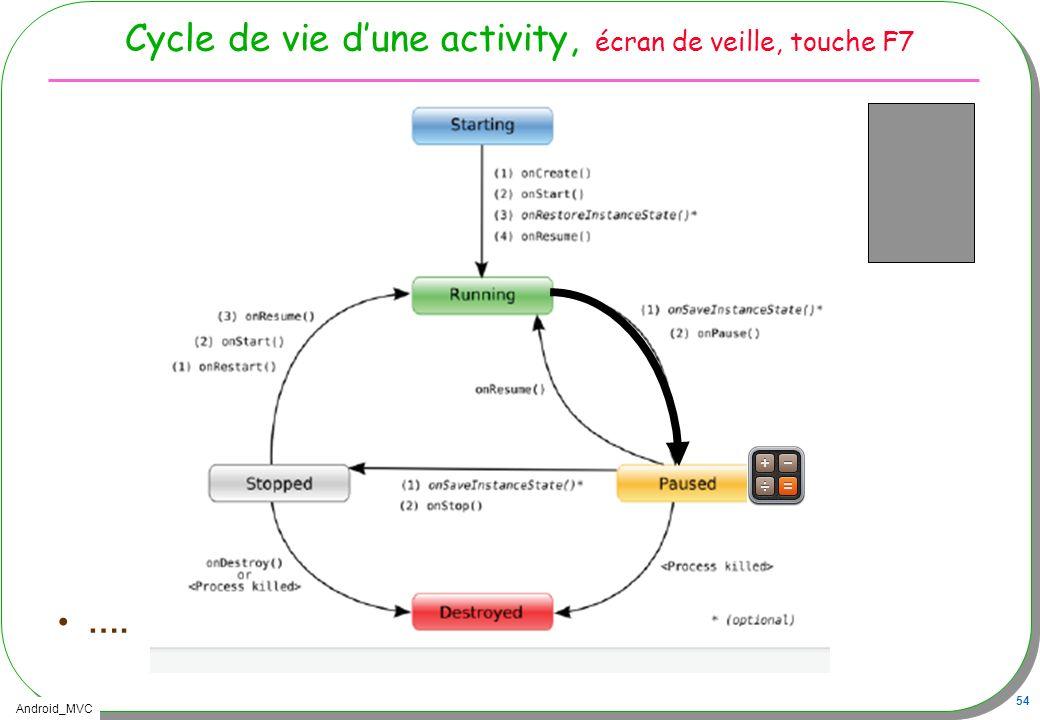 Android_MVC 54 Cycle de vie dune activity, écran de veille, touche F7 ….