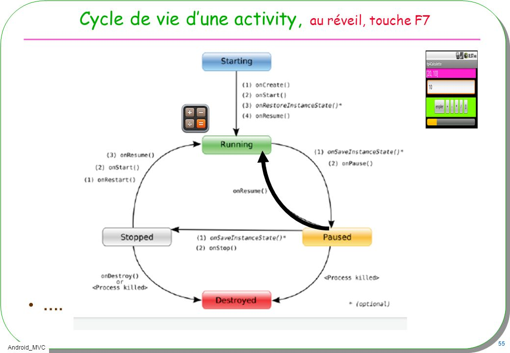 Android_MVC 55 Cycle de vie dune activity, au réveil, touche F7 ….