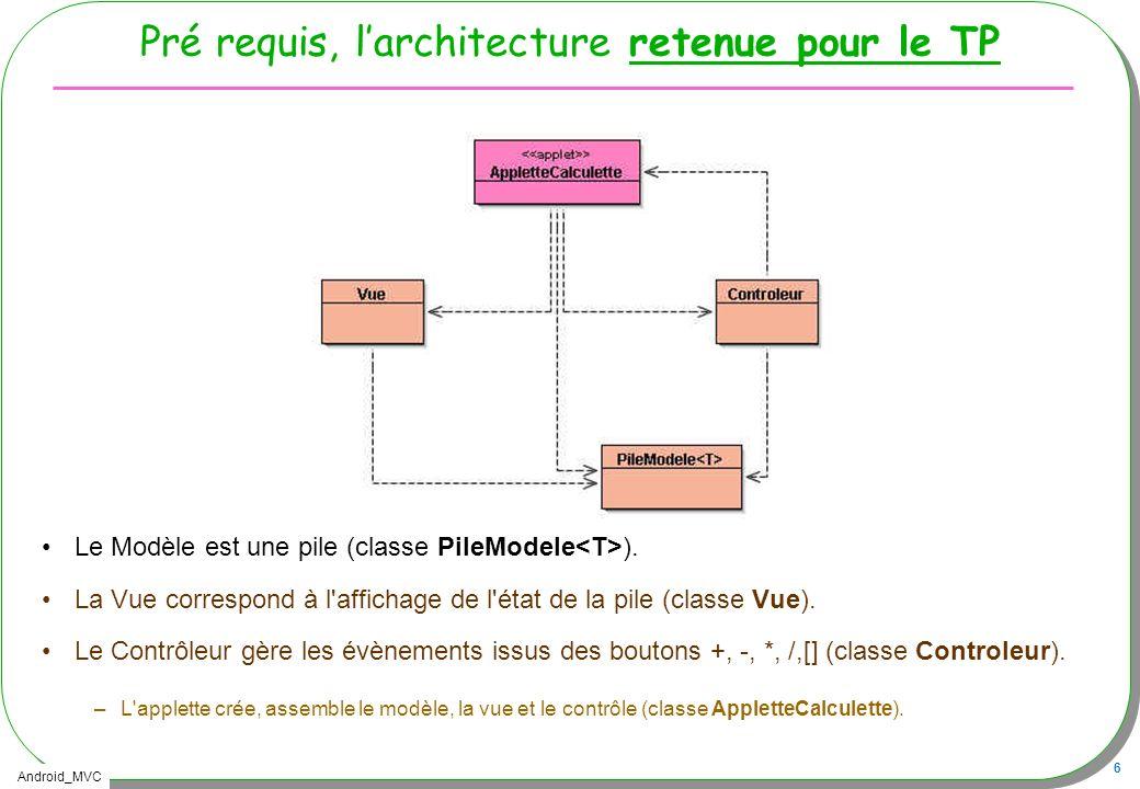 Android_MVC 6 Pré requis, larchitecture retenue pour le TP Le Modèle est une pile (classe PileModele ). La Vue correspond à l'affichage de l'état de l