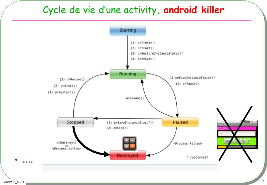 Android_MVC 62 Cycle de vie dune activity, android killer ….