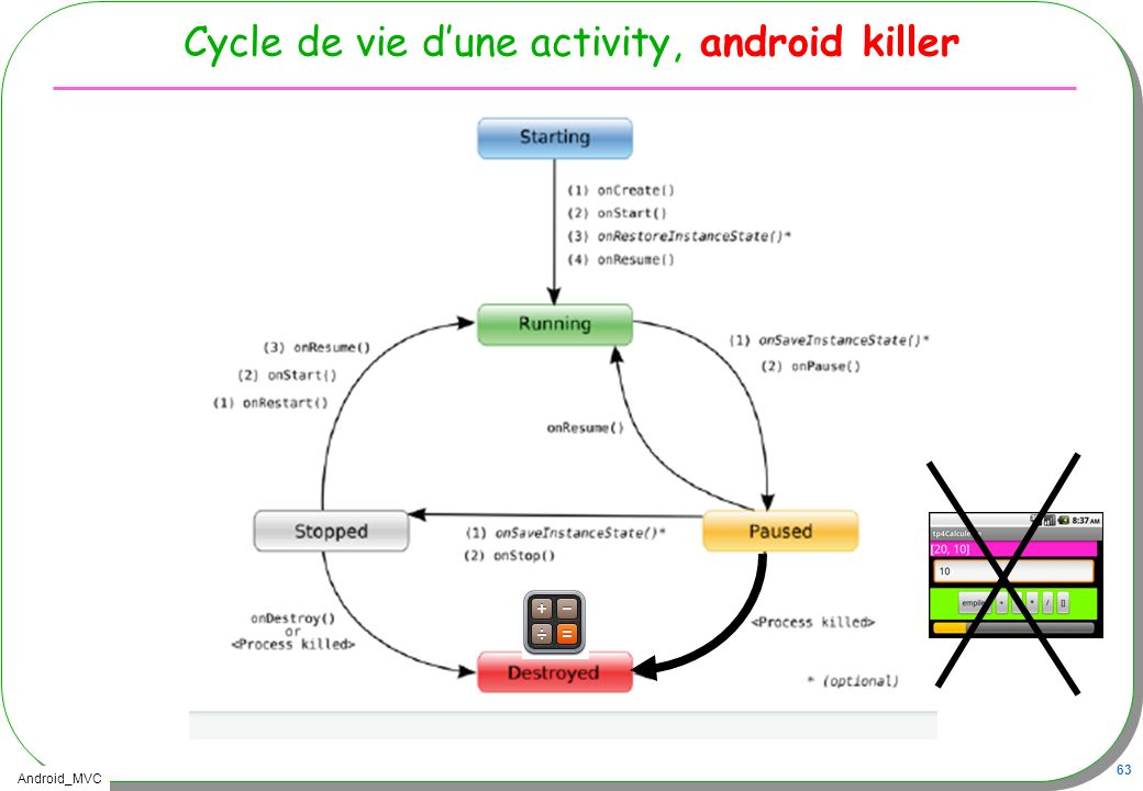 Android_MVC 63 Cycle de vie dune activity, android killer
