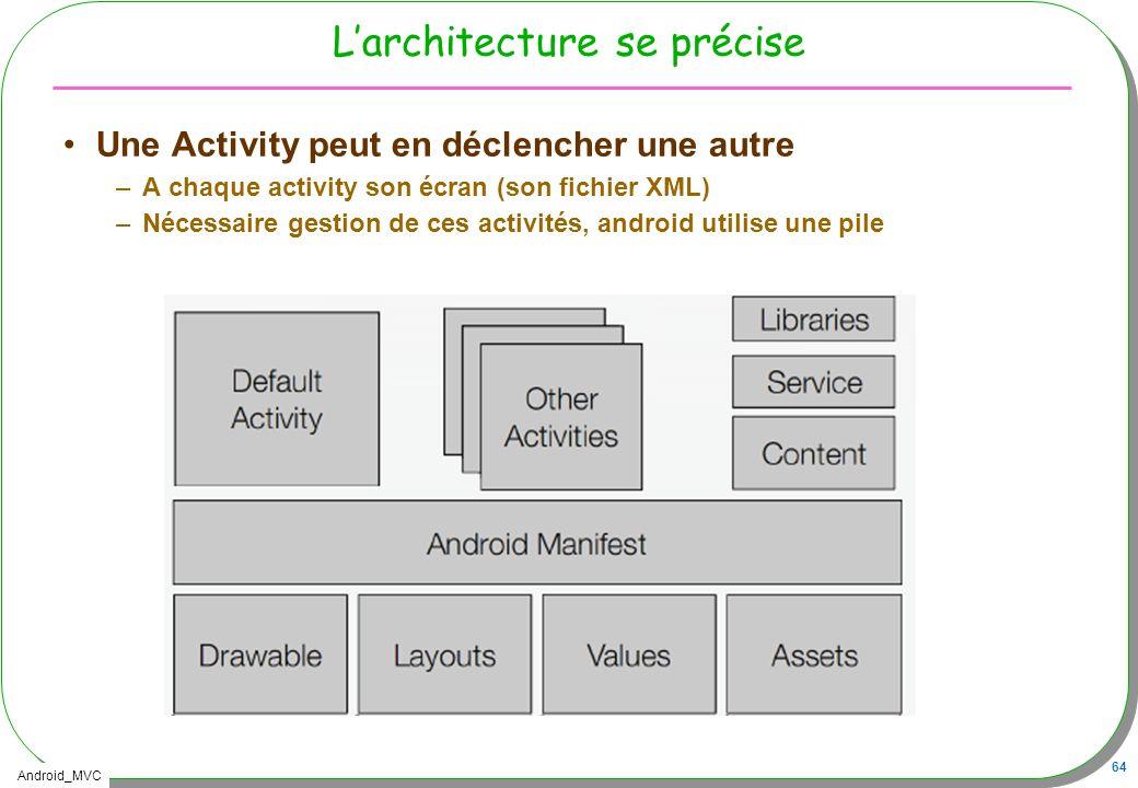 Android_MVC 64 Larchitecture se précise Une Activity peut en déclencher une autre –A chaque activity son écran (son fichier XML) –Nécessaire gestion d