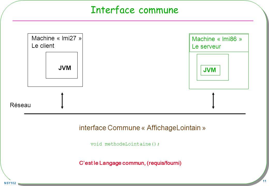 NSY102 11 Interface commune interface Commune « AffichageLointain » void methodeLointaine(); Cest le Langage commun, (requis/fourni) JVM Machine « lmi