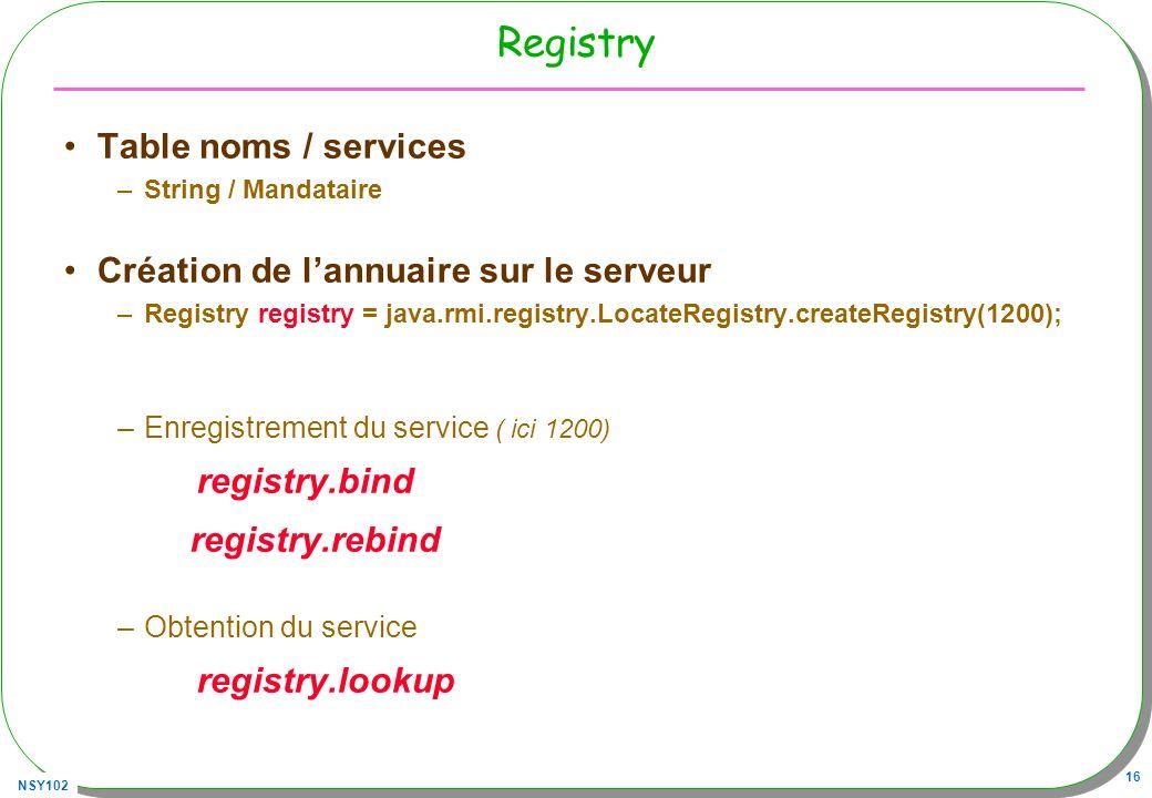 NSY102 16 Registry Table noms / services –String / Mandataire Création de lannuaire sur le serveur –Registry registry = java.rmi.registry.LocateRegist