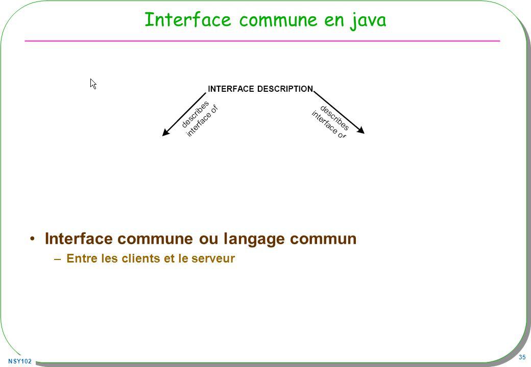 NSY102 35 Interface commune en java Interface commune ou langage commun –Entre les clients et le serveur