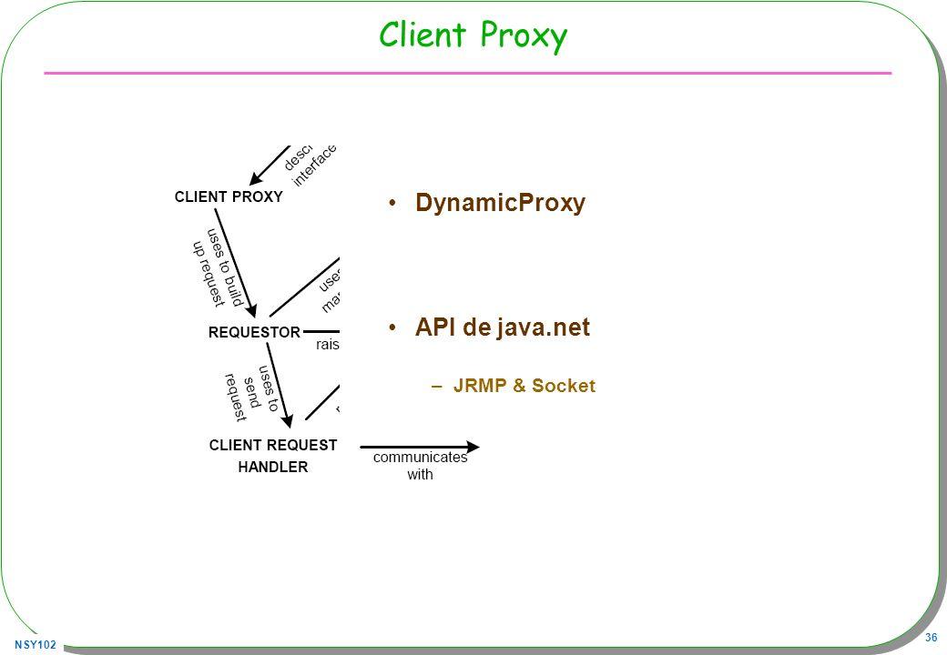NSY102 36 Client Proxy DynamicProxy API de java.net –JRMP & Socket