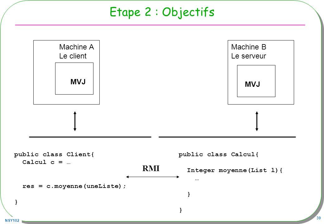 NSY102 39 Etape 2 : Objectifs MVJ Machine A Le client MVJ Machine B Le serveur public class Client{ Calcul c = … res = c.moyenne(uneListe); } public c