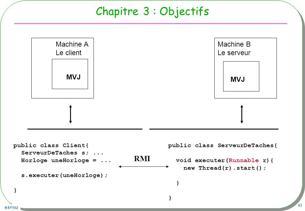 NSY102 43 Chapitre 3 : Objectifs MVJ Machine A Le client MVJ Machine B Le serveur public class Client{ ServeurDeTaches s;... Horloge uneHorloge =... s
