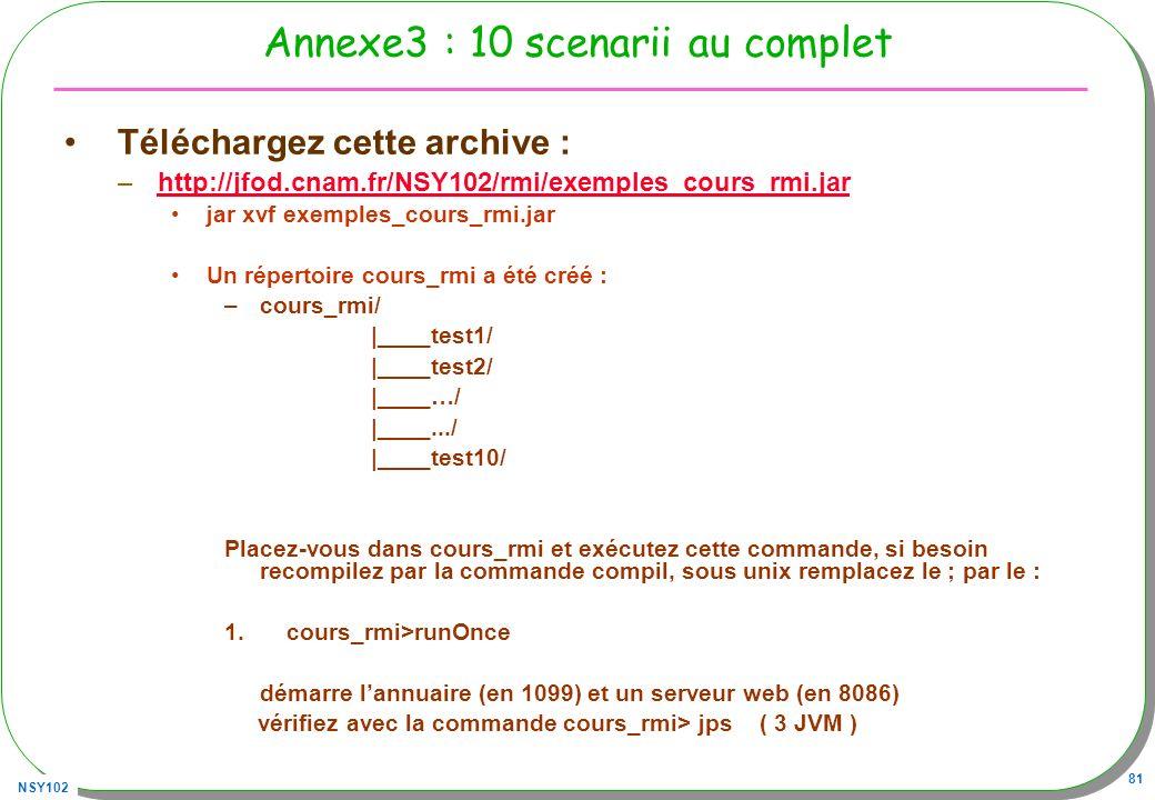 NSY102 81 Annexe3 : 10 scenarii au complet Téléchargez cette archive : –http://jfod.cnam.fr/NSY102/rmi/exemples_cours_rmi.jarhttp://jfod.cnam.fr/NSY10