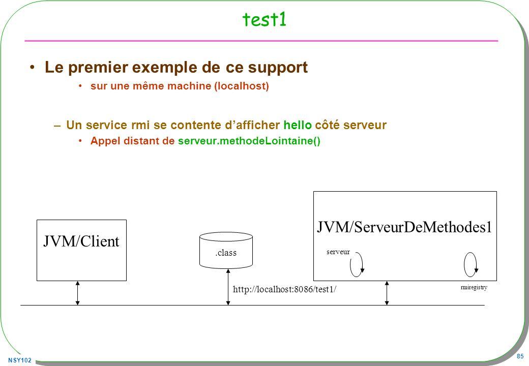 NSY102 85 test1 Le premier exemple de ce support sur une même machine (localhost) –Un service rmi se contente dafficher hello côté serveur Appel dista