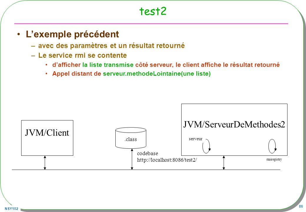 NSY102 86 test2 Lexemple précédent –avec des paramètres et un résultat retourné –Le service rmi se contente dafficher la liste transmise côté serveur,