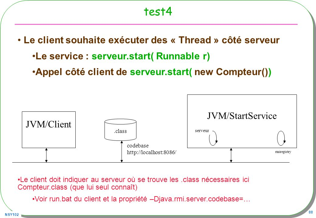 NSY102 88 test4 JVM/Client JVM/StartService.class codebase http://localhost:8086/ rmiregistry serveur Le client souhaite exécuter des « Thread » côté