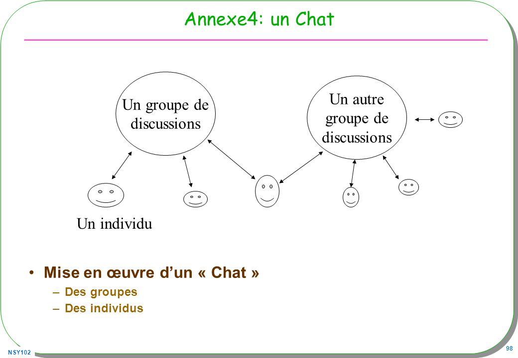 NSY102 98 Annexe4: un Chat Mise en œuvre dun « Chat » –Des groupes –Des individus Un groupe de discussions Un autre groupe de discussions Un individu