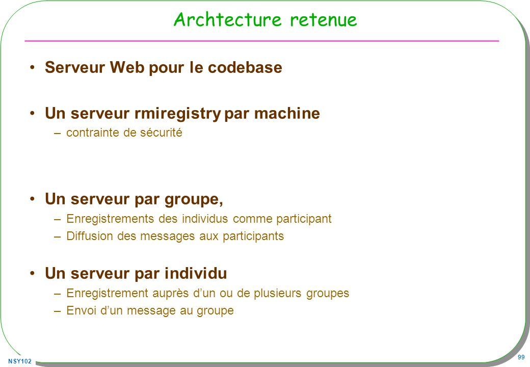 NSY102 99 Archtecture retenue Serveur Web pour le codebase Un serveur rmiregistry par machine –contrainte de sécurité Un serveur par groupe, –Enregist