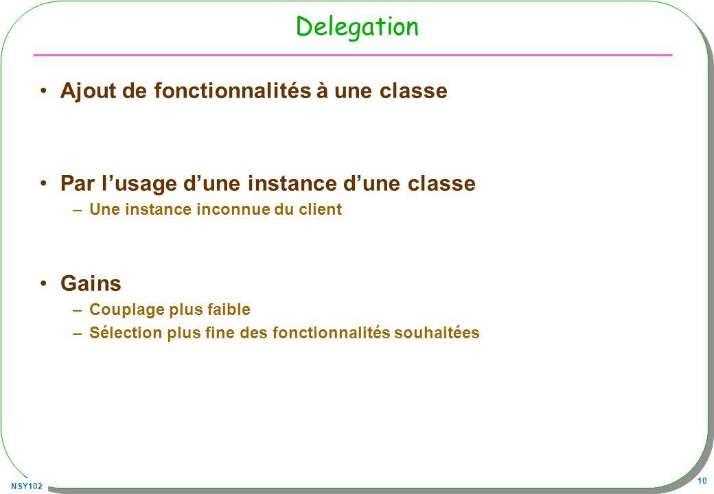 NSY102 10 Delegation Ajout de fonctionnalités à une classe Par lusage dune instance dune classe –Une instance inconnue du client Gains –Couplage plus faible –Sélection plus fine des fonctionnalités souhaitées