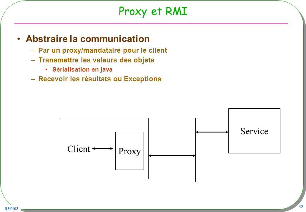 NSY102 43 Proxy et RMI Abstraire la communication –Par un proxy/mandataire pour le client –Transmettre les valeurs des objets Sérialisation en java –Recevoir les résultats ou Exceptions Service Client Proxy