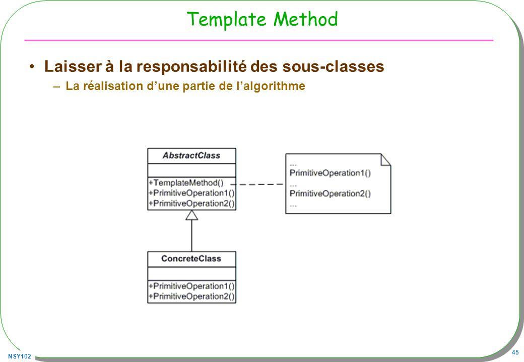 NSY102 45 Template Method Laisser à la responsabilité des sous-classes –La réalisation dune partie de lalgorithme
