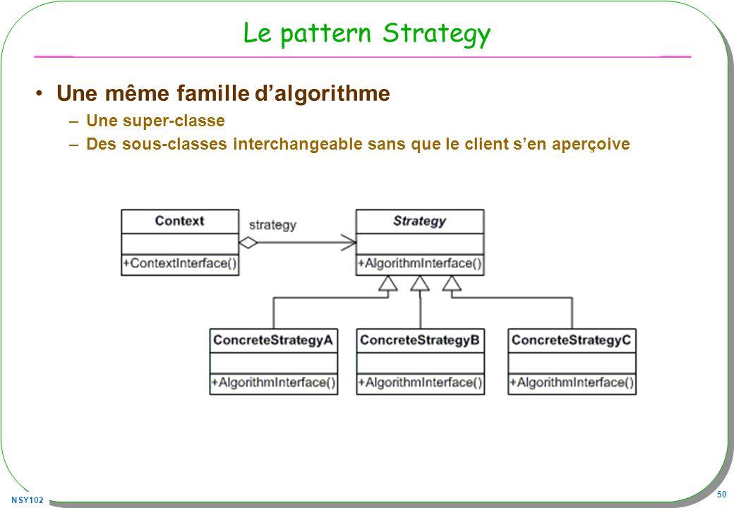 NSY102 50 Le pattern Strategy Une même famille dalgorithme –Une super-classe –Des sous-classes interchangeable sans que le client sen aperçoive