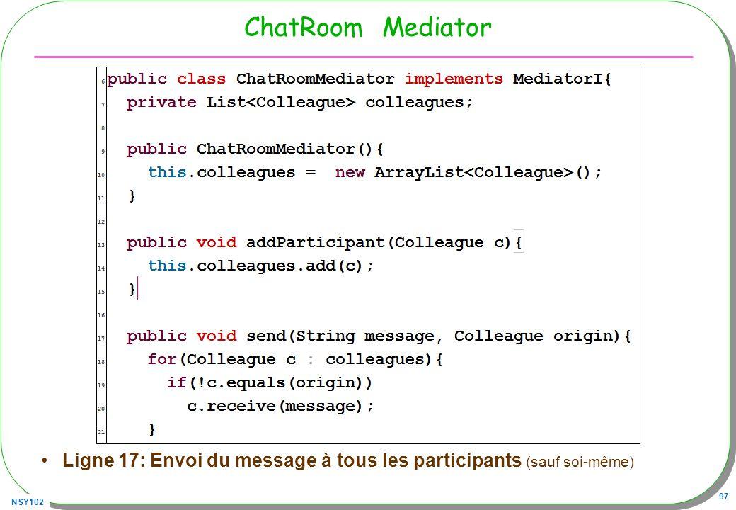 NSY102 97 ChatRoom Mediator Ligne 17: Envoi du message à tous les participants (sauf soi-même)