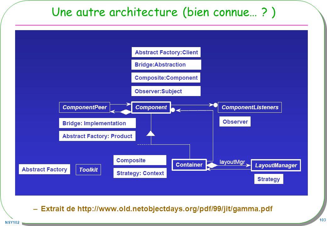 NSY102 103 Une autre architecture (bien connue… ? ) –Extrait de http://www.old.netobjectdays.org/pdf/99/jit/gamma.pdf