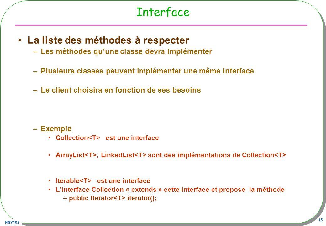 NSY102 15 Interface La liste des méthodes à respecter –Les méthodes quune classe devra implémenter –Plusieurs classes peuvent implémenter une même int