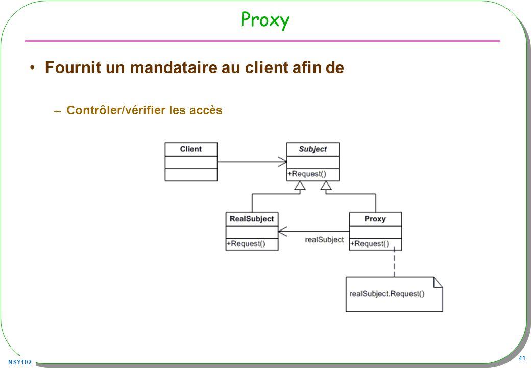 NSY102 41 Proxy Fournit un mandataire au client afin de –Contrôler/vérifier les accès