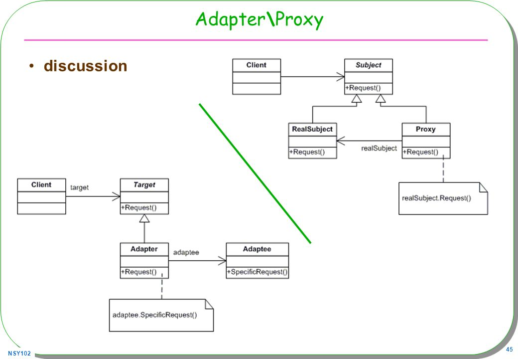 NSY102 45 Adapter\Proxy discussion