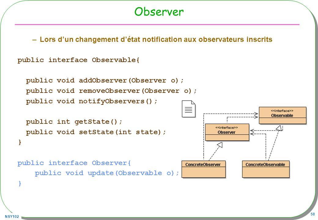 NSY102 58 Observer –Lors dun changement détat notification aux observateurs inscrits public interface Observable{ public void addObserver(Observer o);