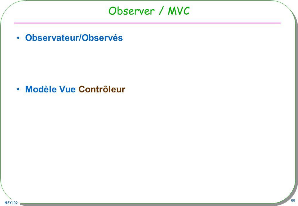 NSY102 66 Observer / MVC Observateur/Observés Modèle Vue Contrôleur